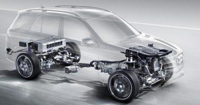 Daimler ще произвежда електрифицирани автомобили в САЩ